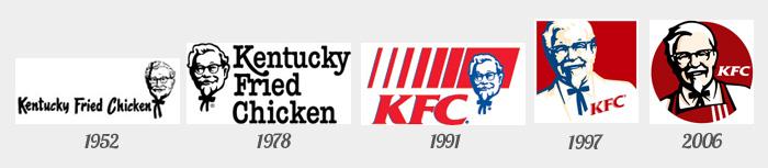 les logos KFC