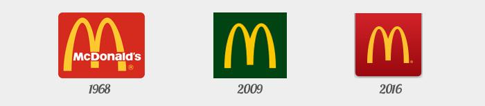 les logos McDonalds